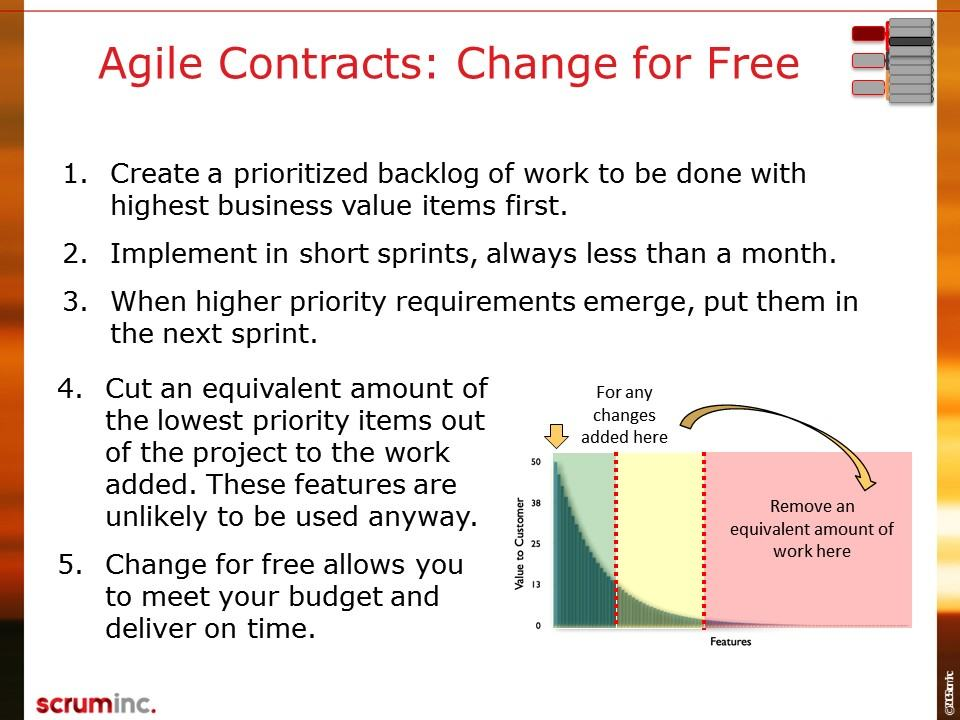Agile Contracts Slide (9)