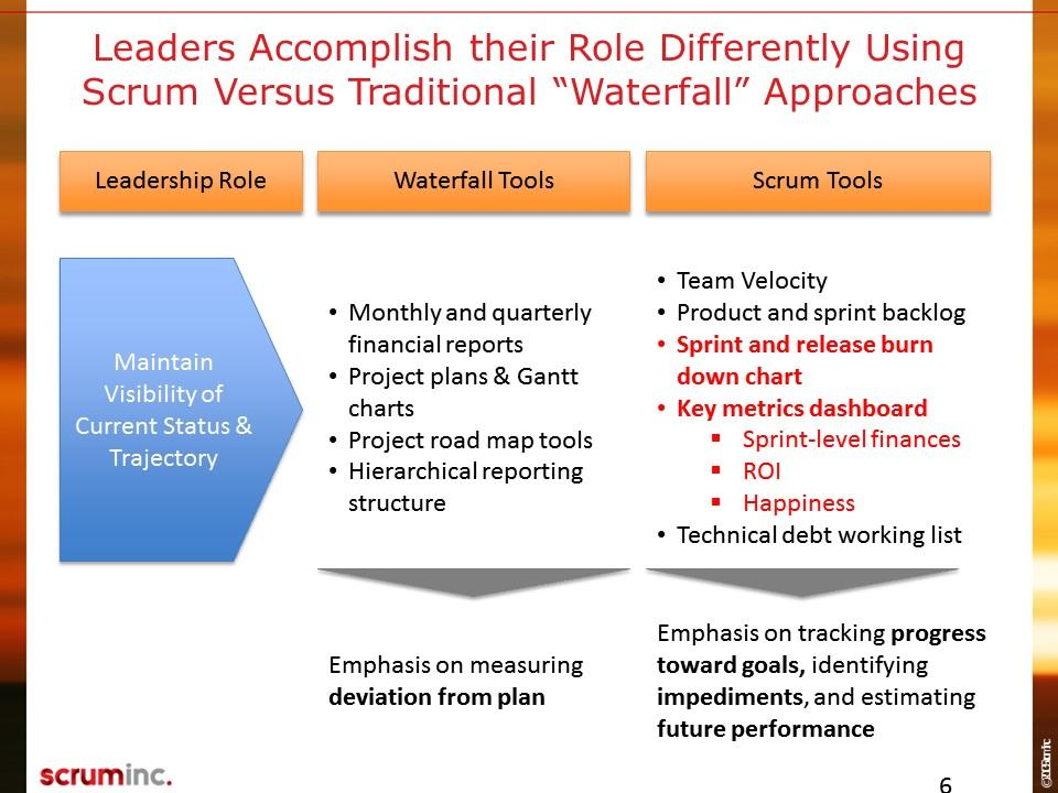 Leaders Dashboard Slide (6)