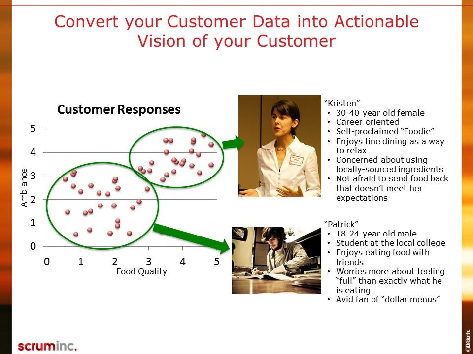 Visualize Customers Course Slide (17)