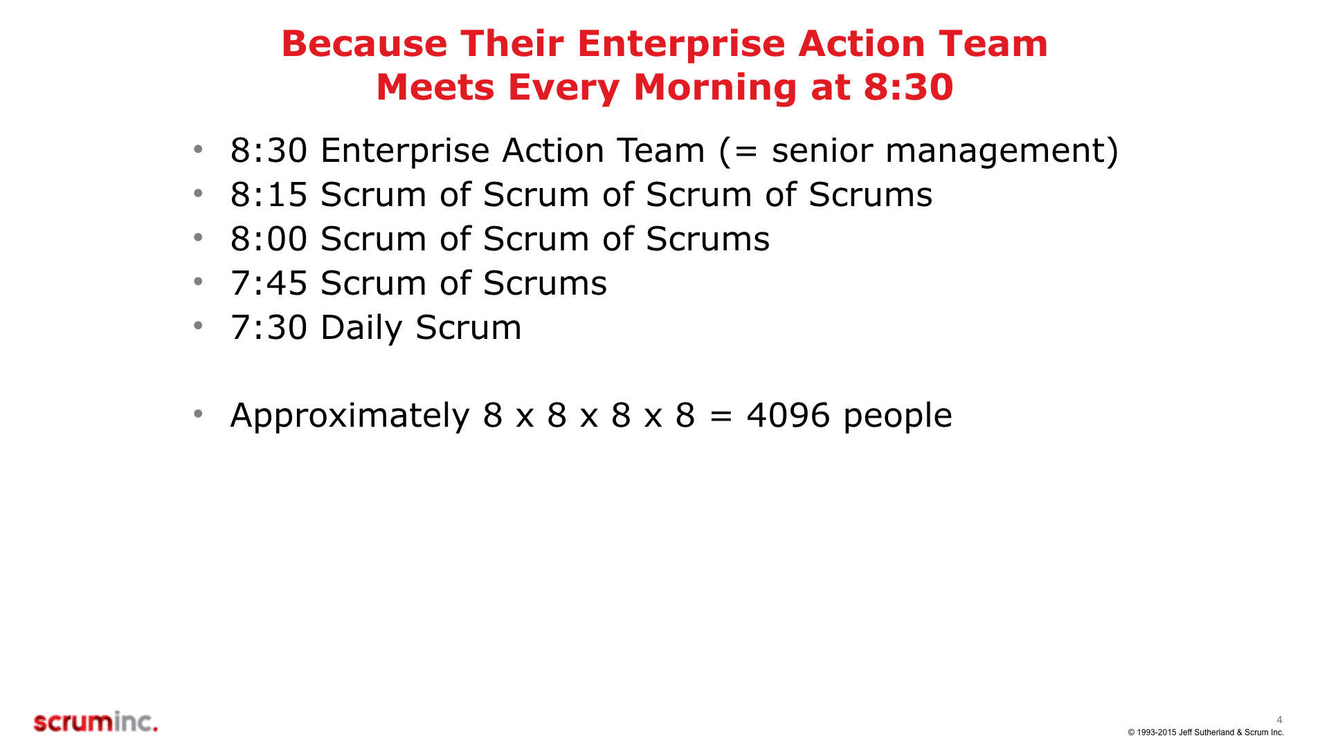 Scrum and Leadership EAT.004