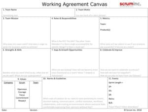 Scrum Inc. Team Working Agreement Canvas